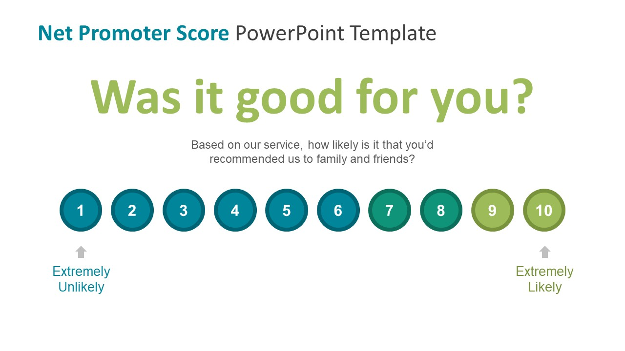 Experience Score Card Template Number Icons