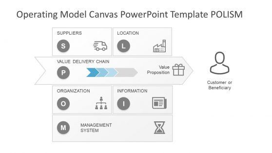 Business Model Templates For Powerpoint