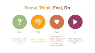 Know Think Feel Do PowerPoint Template