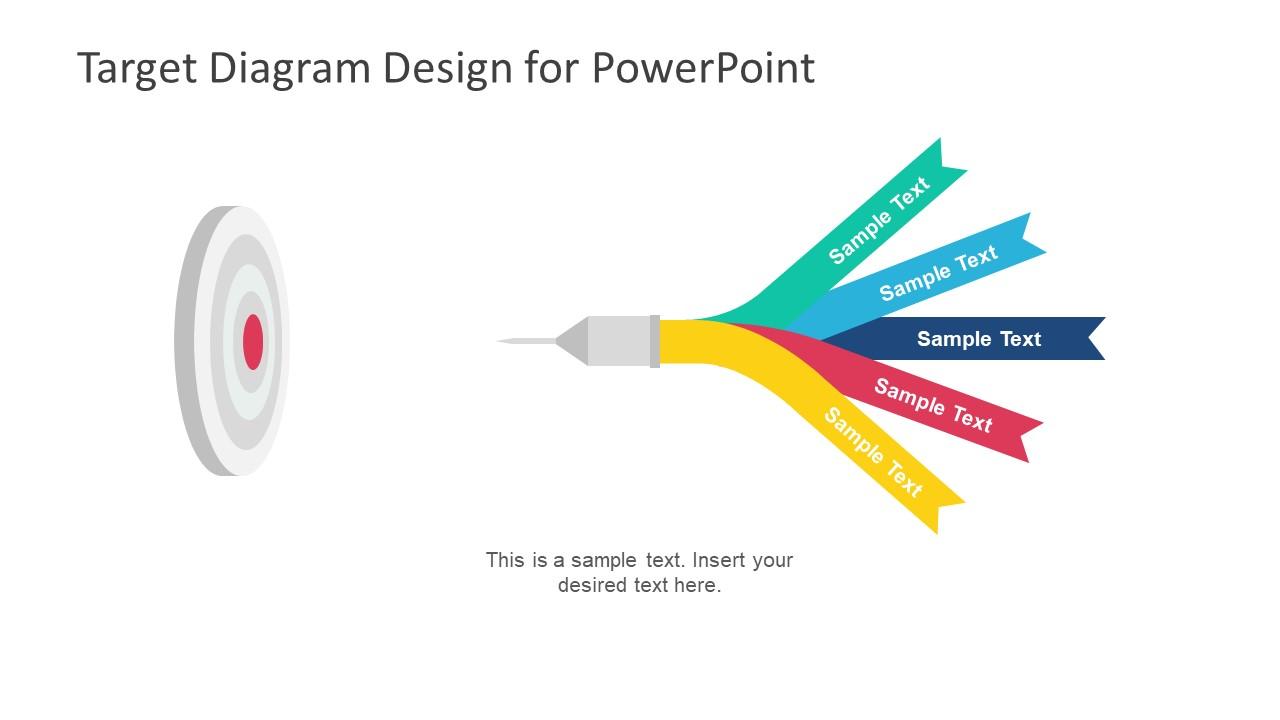 Multiplexed Target Powerpoint Diagram