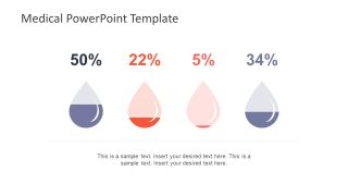 Reporting Template for Blood and Water