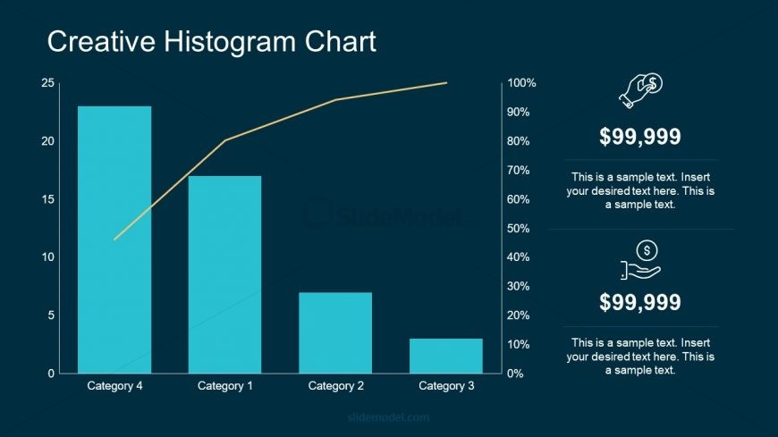 Trend Analysis Presentation Bars