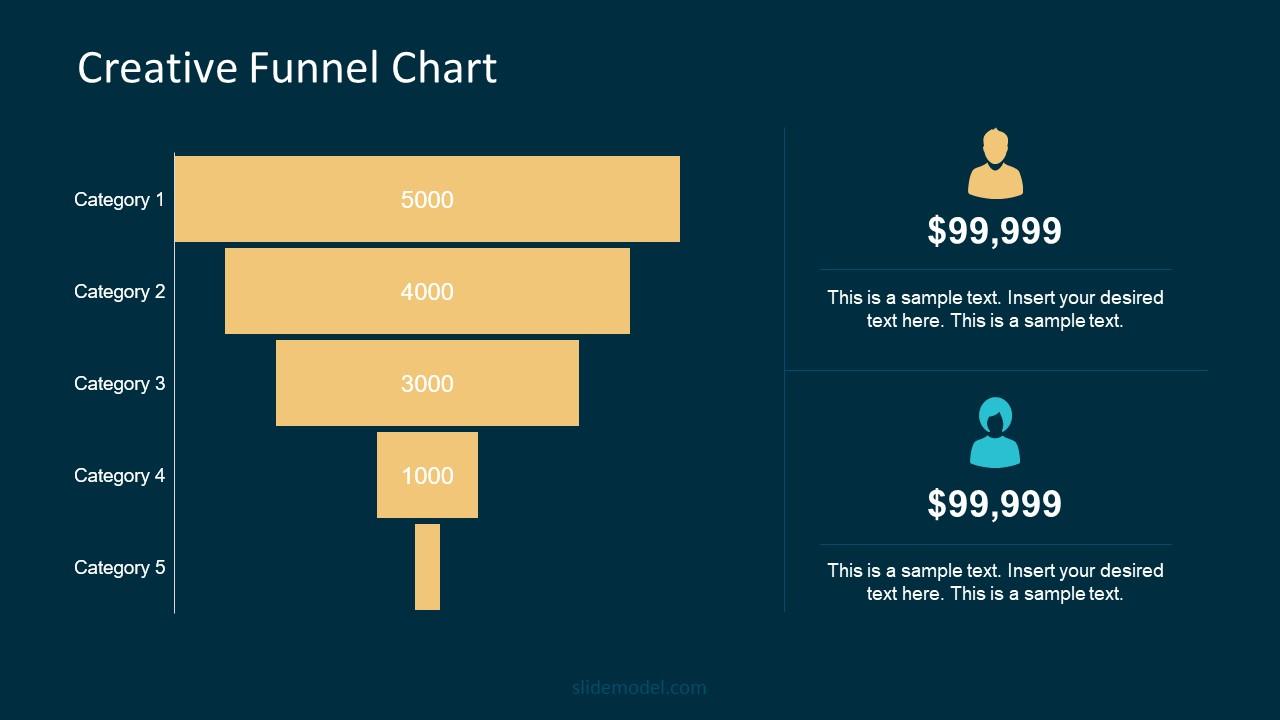 5 Level PowerPoint Funnel Diagram