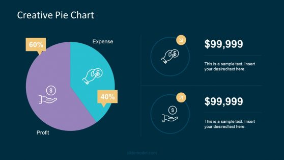 Animations in Pie Chart PPT
