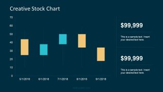 Bar Chart Waterfall Layout