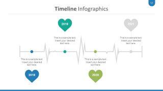 ECG Graph Timeline Design