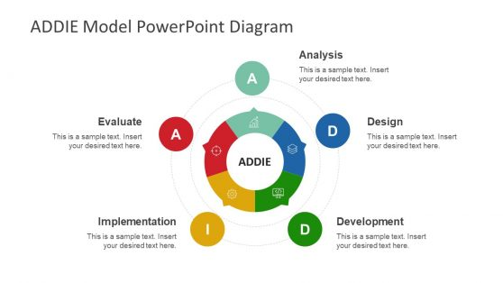 Process flow powerpoint templates circular addie model powerpoint template ccuart Image collections