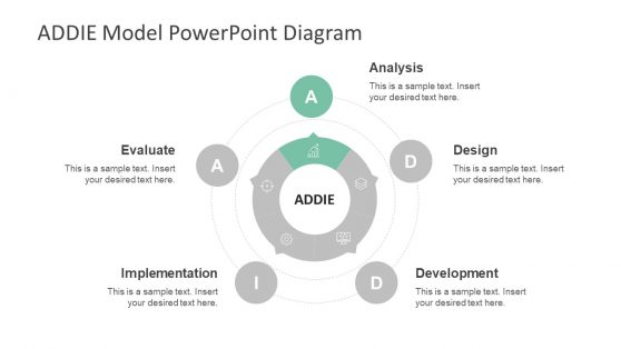 Presentation of ADDIE Analysis Phase