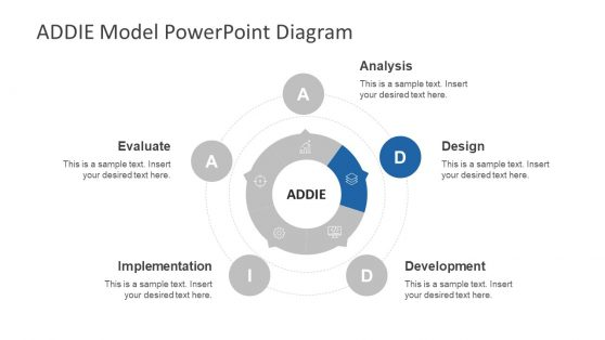 Learning Strategy Model ADDIE PPT