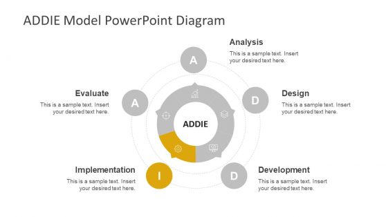 Circular Diagram Template of ADDIE