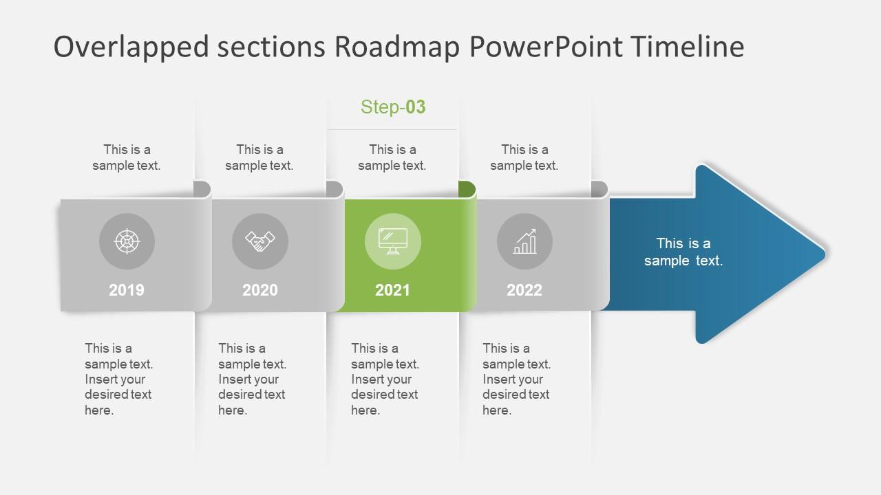 Horizontal Overlapped Roadmap Shape Effects