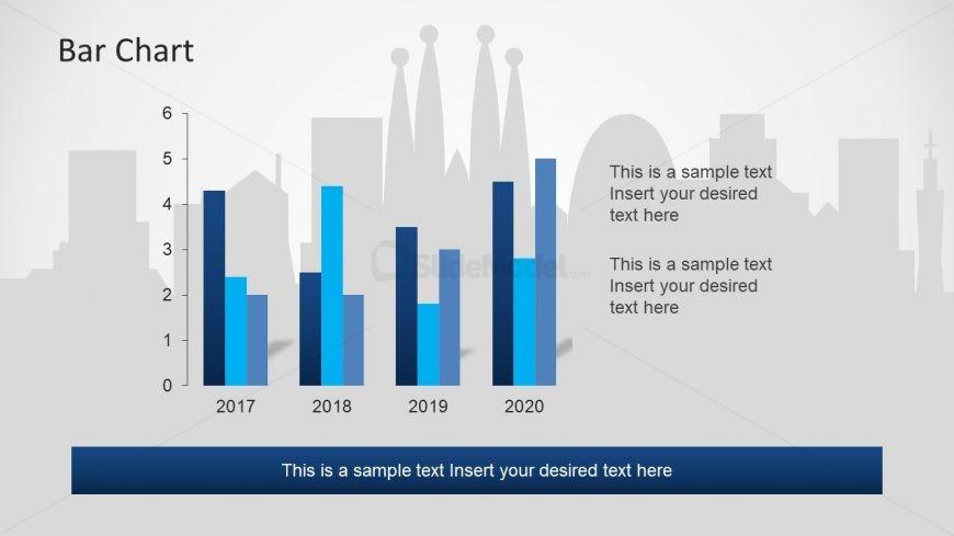 Presentation of Data Driven Chart