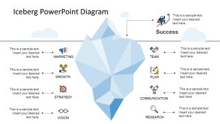 Iceberg PowerPoint Diagram