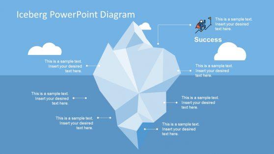 Iceberg Diagram Powerpoint Templates