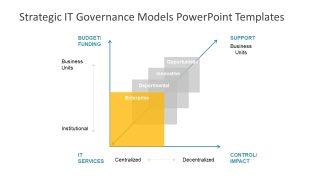 Three Dimensional PowerPoint Diagram