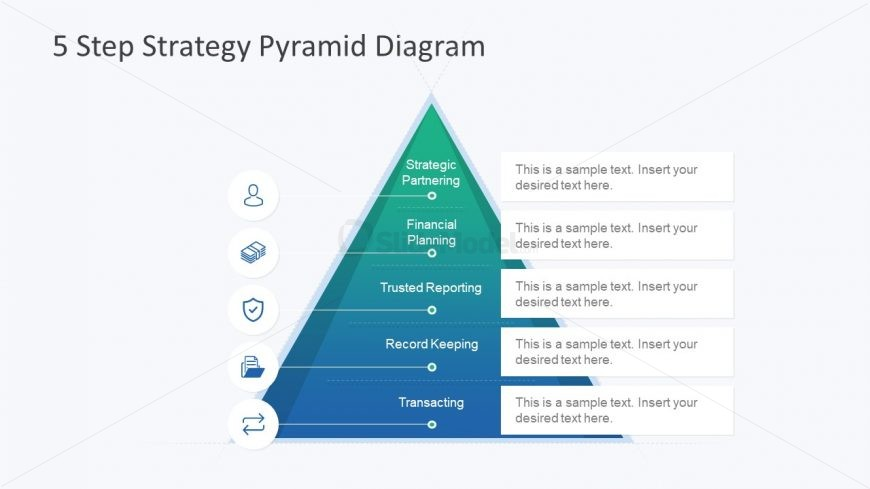 Strategy Planning Model Diagram
