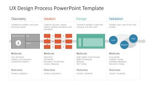 UX Design Process PowerPoint Template