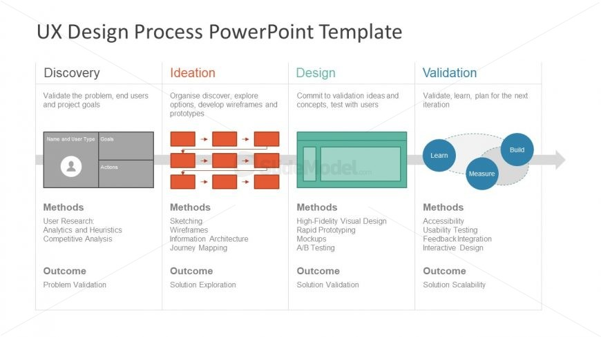 Strategic Planning PowerPoint Diagram