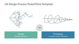 Comparison of UX Design Model