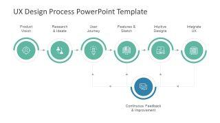PPT Timeline Business Model