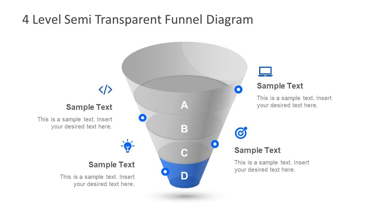 3D Diagram Design of Funnel