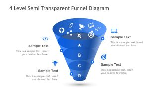 PPT Marketing Funnel Presentation