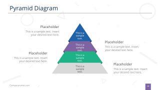 4 Step Pyramid of Priority