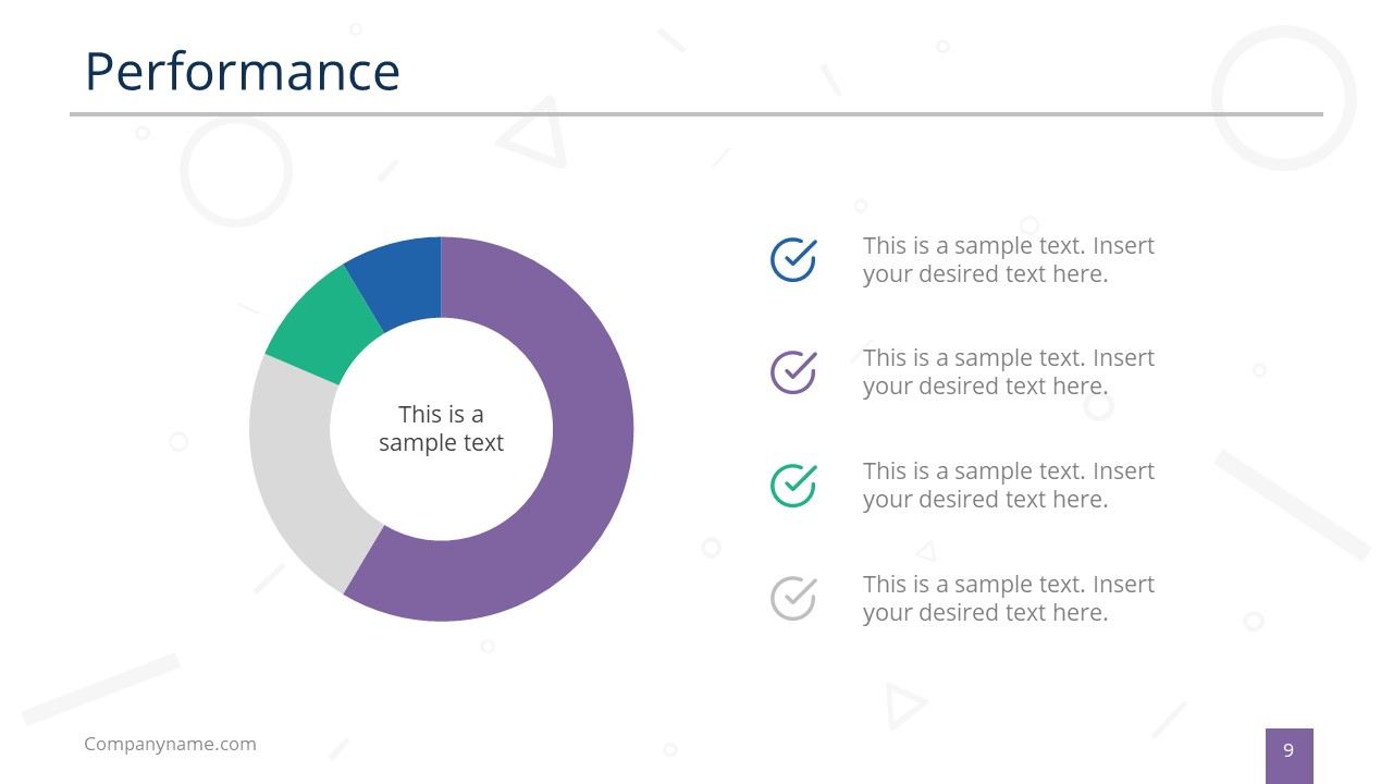 Doughnut Chart Performance KPIs