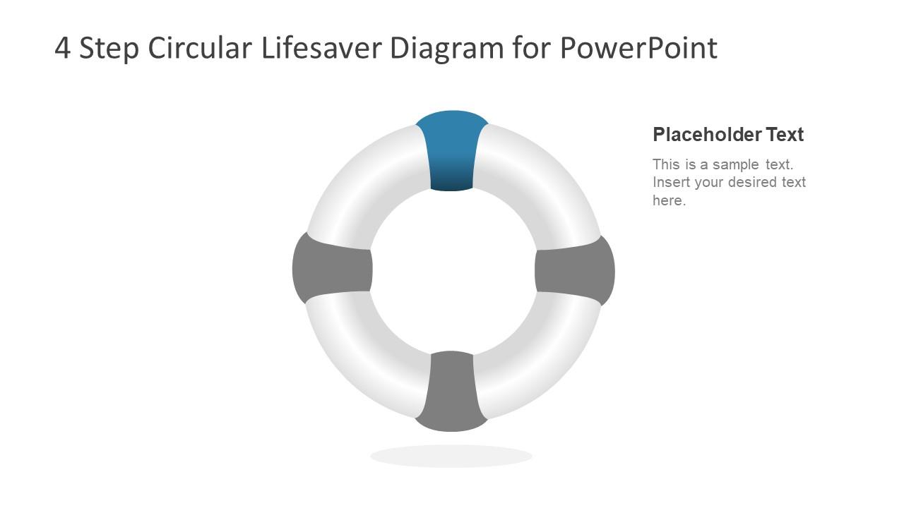 Slide of Lifebuoy Diagram