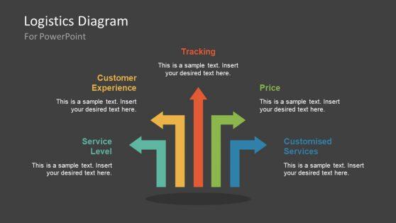 Logistic Diagram 5 Steps Template