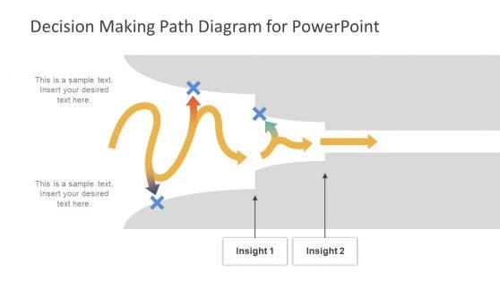 Slide of Problem Solving Diagram