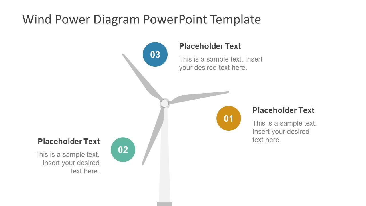 Energy Presentation Diagram for Wind Power