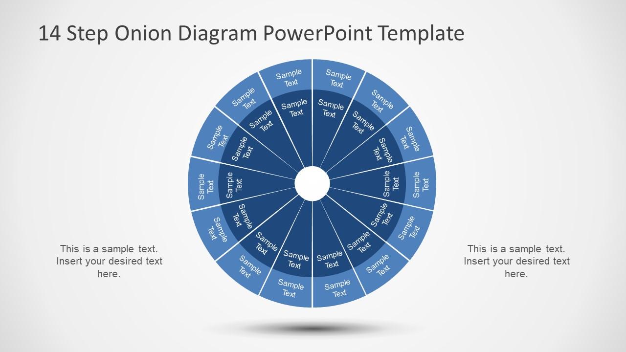 Onion Diagram of 14 Steps