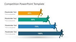 Presentation of Competitors Analysis