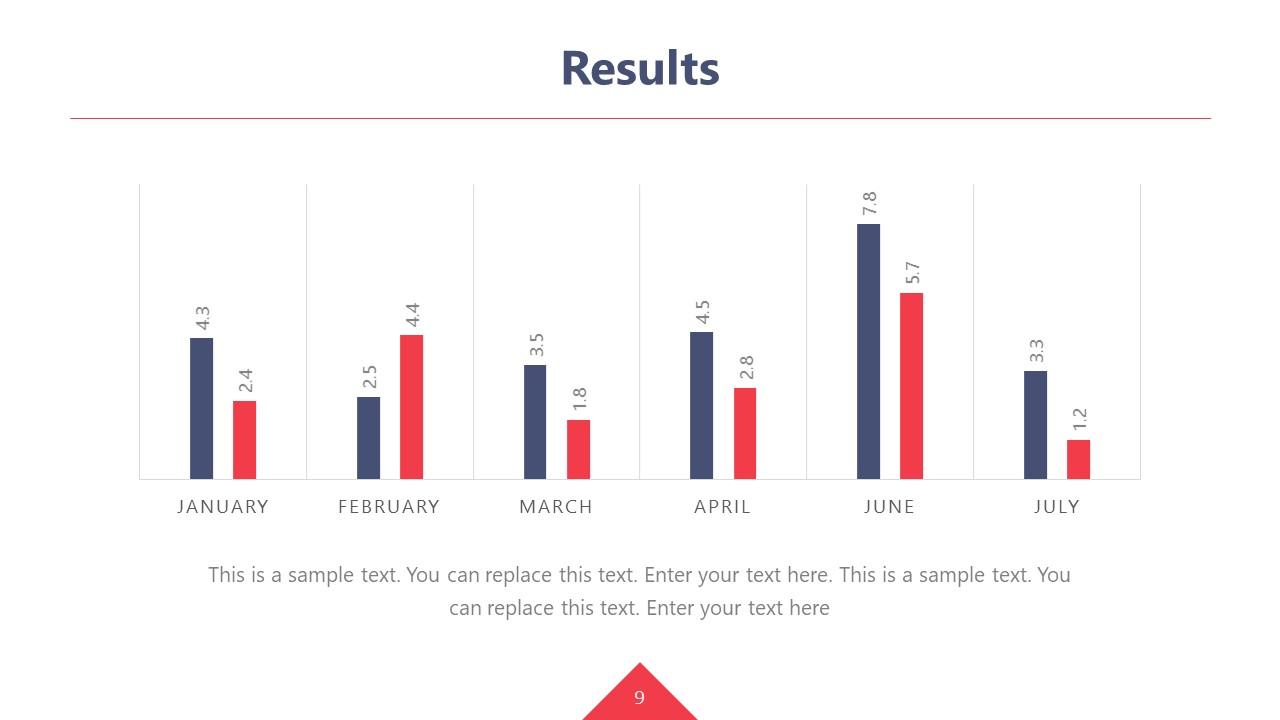 Bar Chart Data Driven Template