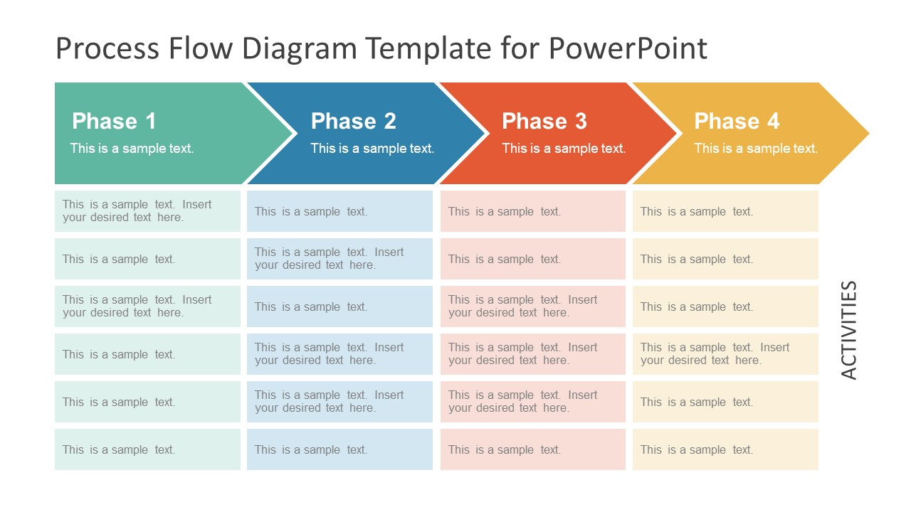 Chevron Process Flow Diagram For Powerpoint