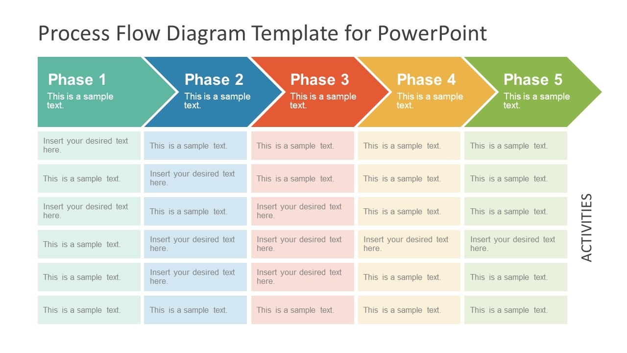 chevron process flow diagram for powerpoint Project Flow Chart for Timeline