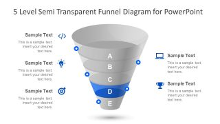 5 Level Funnel Template