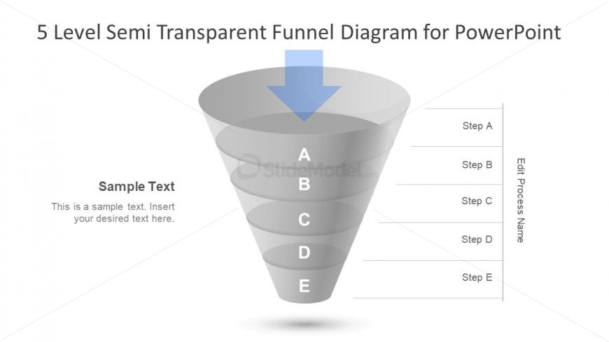 Customizable PowerPoint Funnel Chart