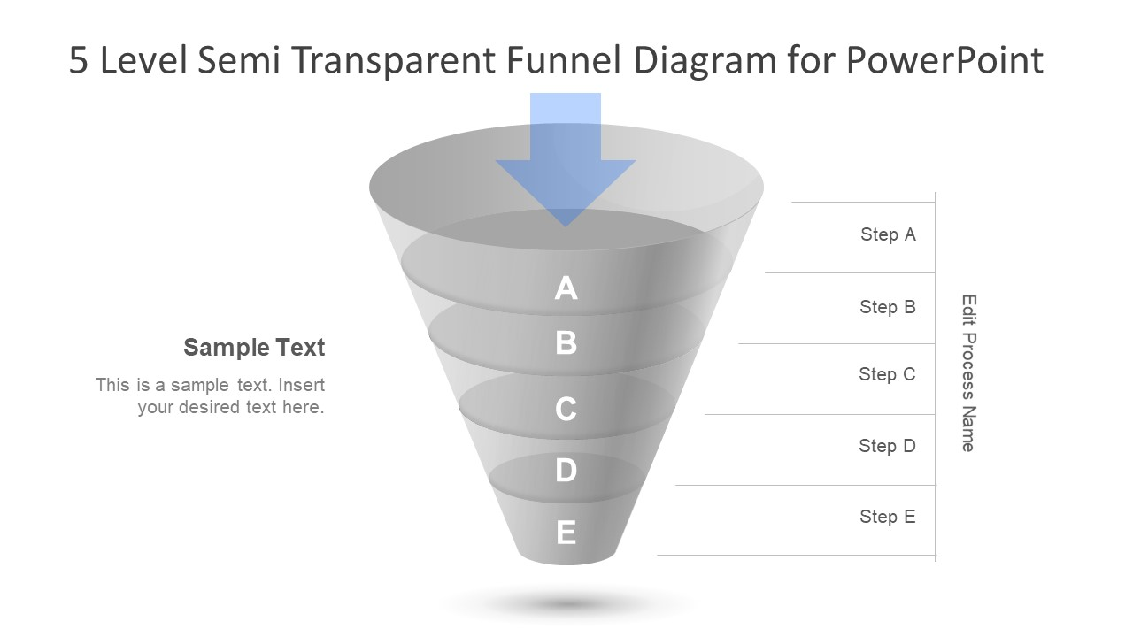 Customizable PowerPoint Funnel Chart
