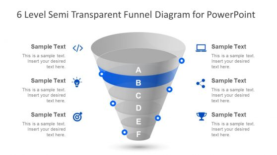 Presentation of Funnel Chart