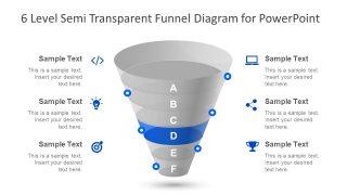 Presentation of Funnel Semi Transparent