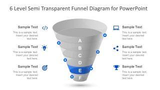 Editable Chart Presentation of Funnel
