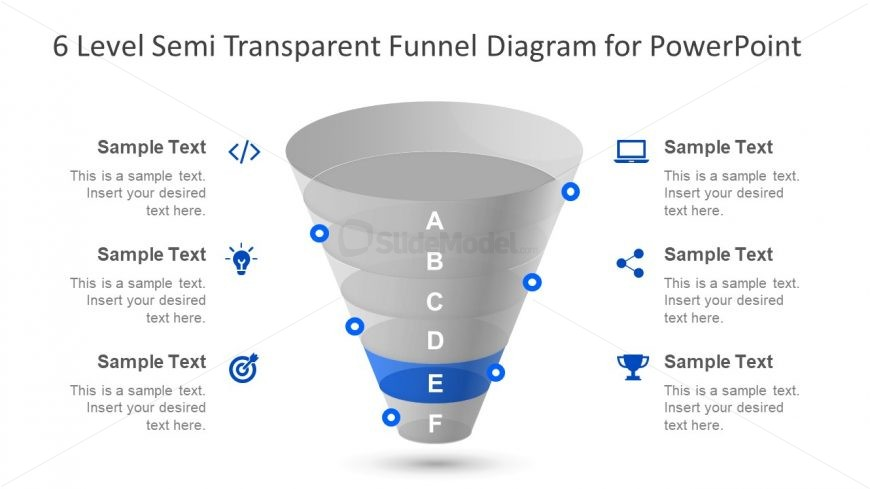 Editable Chart Presentation of Funnel