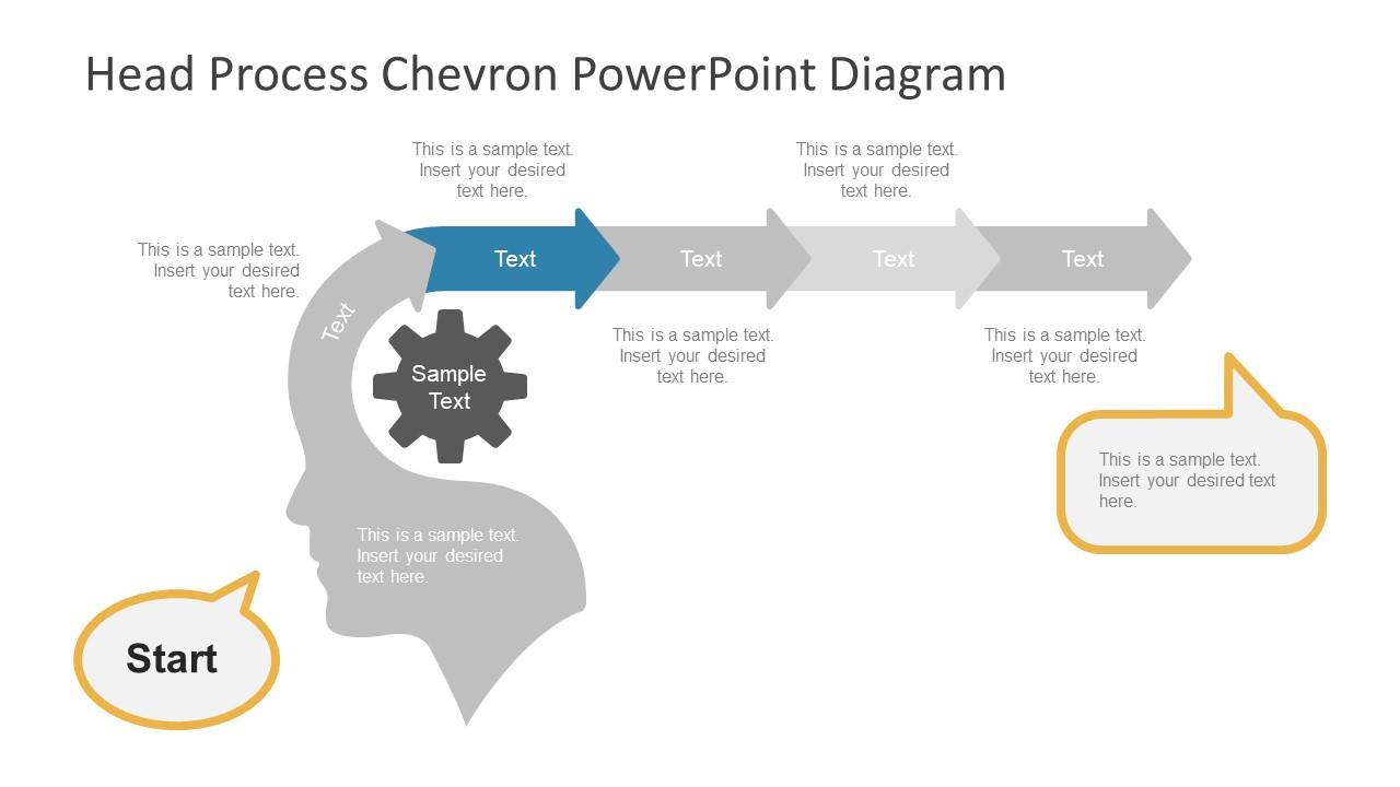 Silhouette PowerPoint Head Process