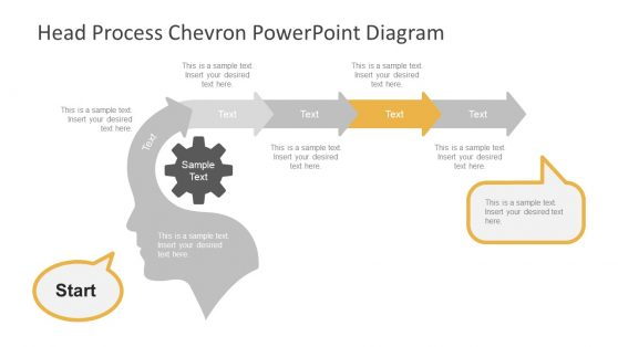 Chevron Head Process Slide
