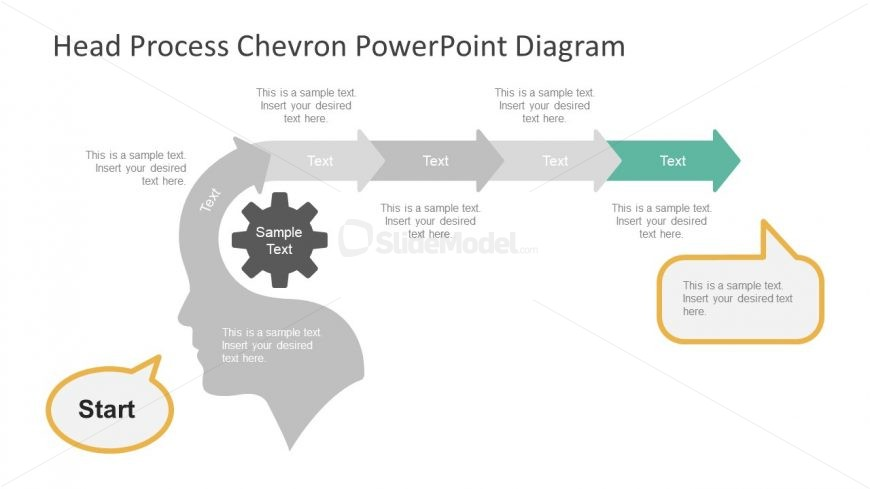 Editable PowerPoint Diagram of Chevron Timeline