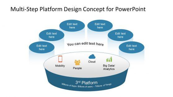 PowerPoint 3rd Platform Design Concept