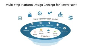 Multi-Step Digital Transformation Platform Design for PowerPoint