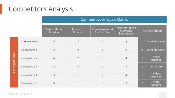 Competitors Analysis Pegasus Pitch Deck PPT